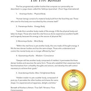 Bo Yoga Instructor Course Packet 5 Koshas